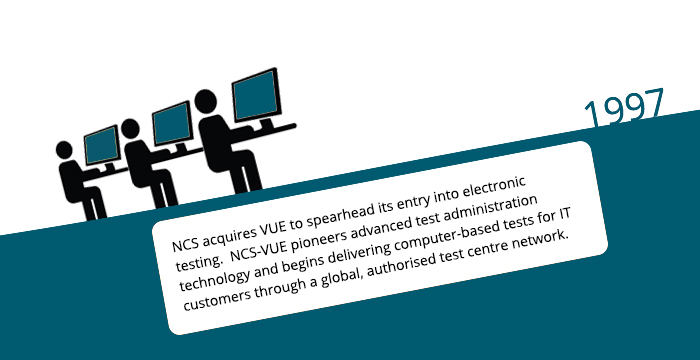 1997: NCS acquires VUE to spearhead its entry into electronic testing. NCS-VUE pioneers advanced test administration technology and begins delivering computer-based tests for IT customers through a global, authorised test centre network.