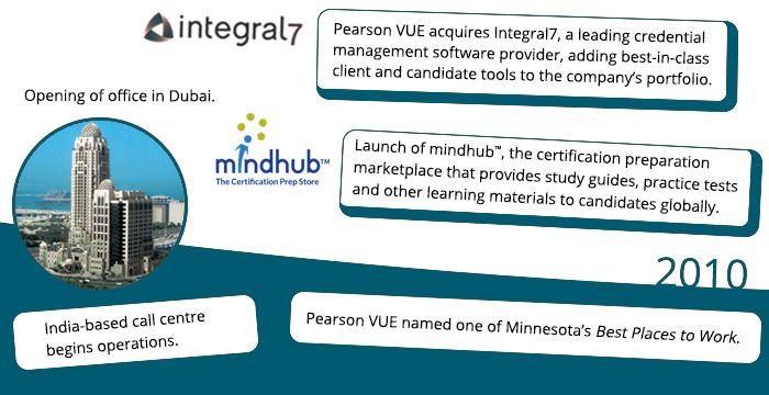 2010: Pearson VUE acquires Integral7, a leading credential management software provider, adding best-in-class client and candidate tools to the company's portfolio. Launch of mindhub™, the certification preparation marketplace that provides study guides, practice tests and other learning materials to candidates globally. India-based call centre begins operations. Pearson VUE named one of Minnesota's Best Places to Work.