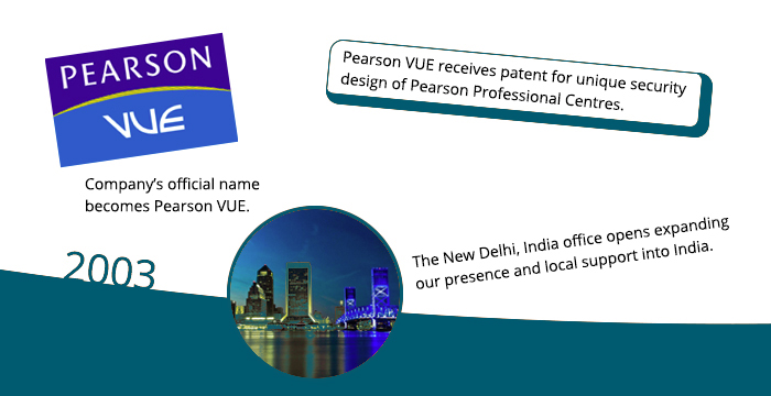 2003: Company's official name becomes Pearson VUE. Pearson VUE receives patent for unique security design of Pearson Professional Centres. The New Delhi, India, office opens expanding our presence and local support into India.